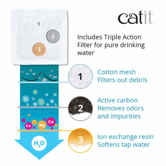 Catit Mini Flower Fountain includes Triple Action Filter for pure drinking