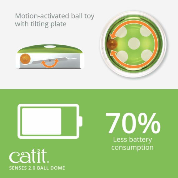 Motion-activated ball toy with tilting plate - 70% less battery consumption