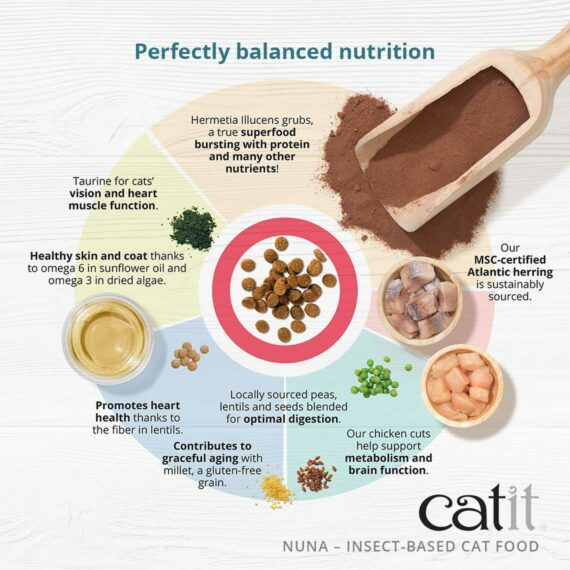 Catit Nuna - perfectly balanced nutrition