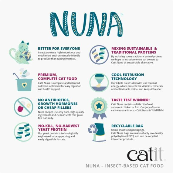 Catit Nuna - Better for everyone - Premium, complete cat food - No antibiotics, growth hormones or cheap fillers - No-kill, no-harvest yeast protein - Mixing sustainable & traditional proteins - Cool extrusion technology - Taste test winner! - Recyclable bag